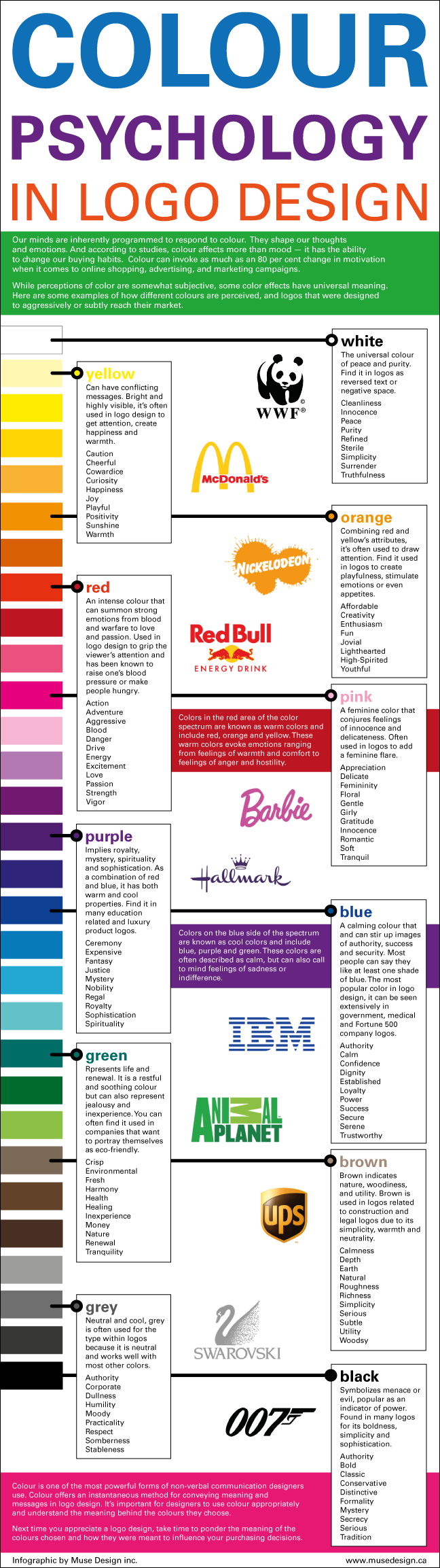 Color Psychology of Logo Design