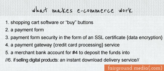 what makes e-commerce work?